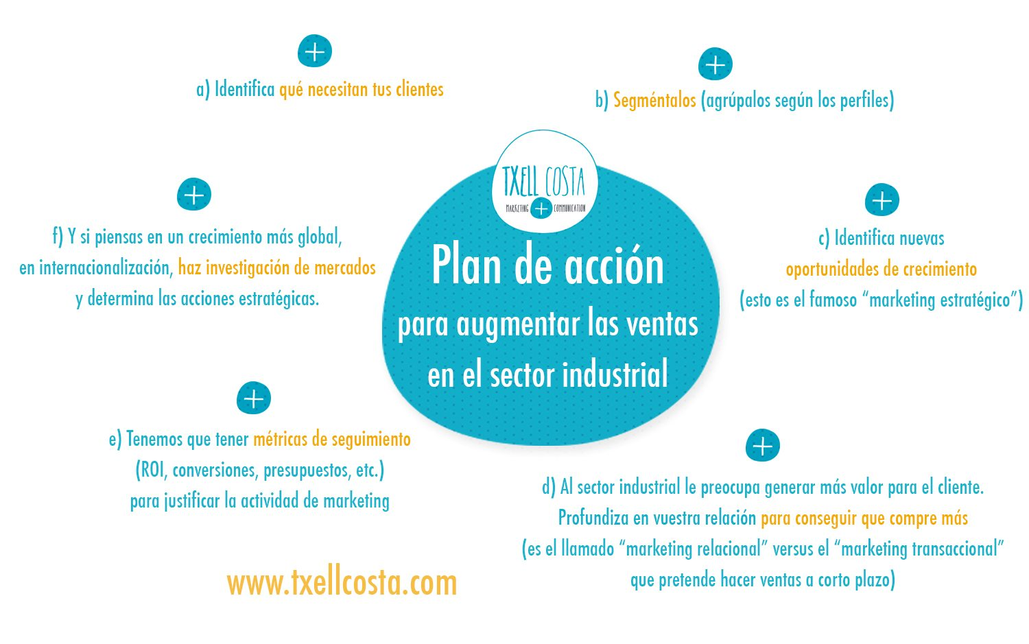 Infografia-Sector-Industrial